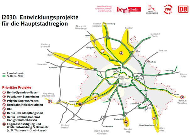 Berlin Infrastruktur