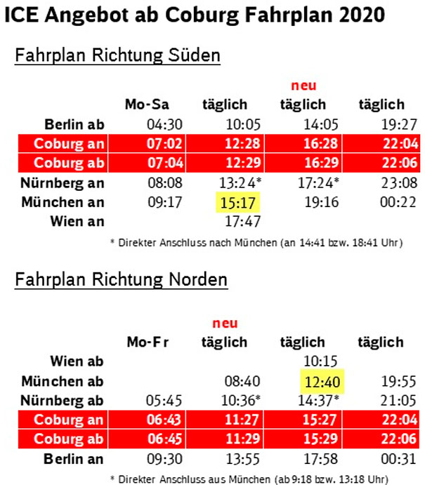 Lok Report Bayern Mehr Als 50 Ice Halte Pro Woche In Coburg